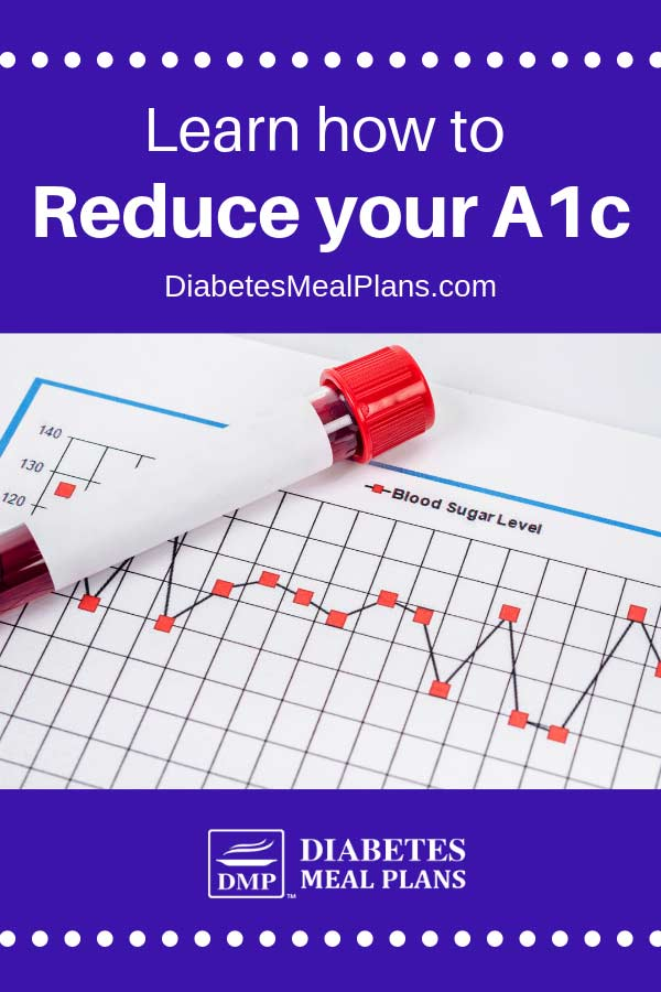 How to reduce your A1c