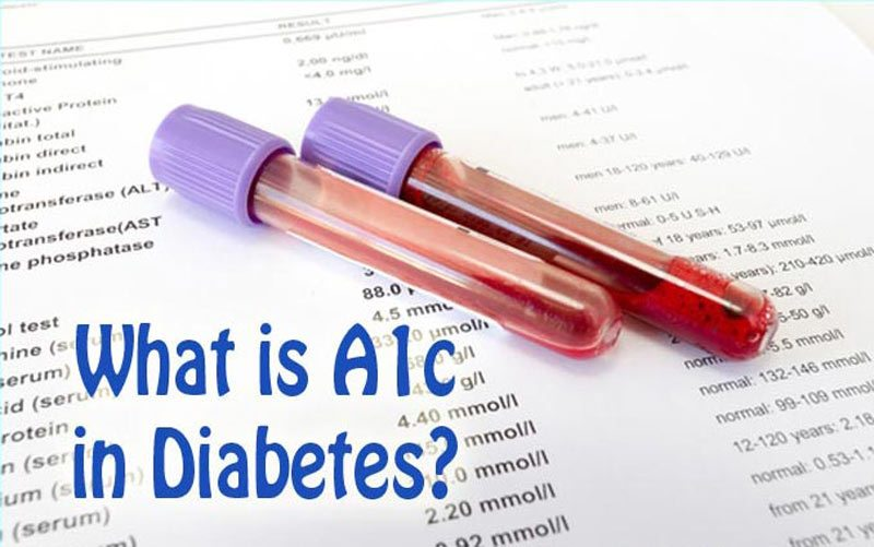 What Is a1c In Diabetes?