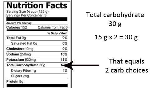 calculating carb choices