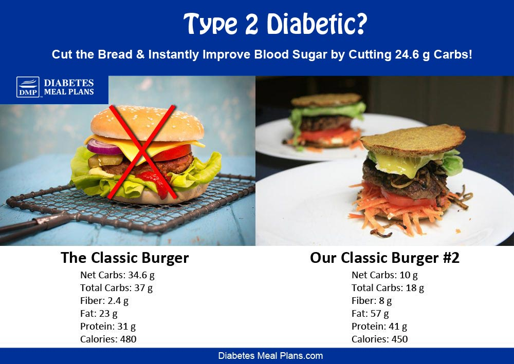 Burger-nutrition-cut-2