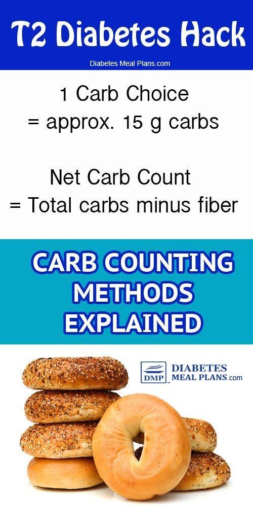 T2 Diabetes Carb Counting Methods Explained
