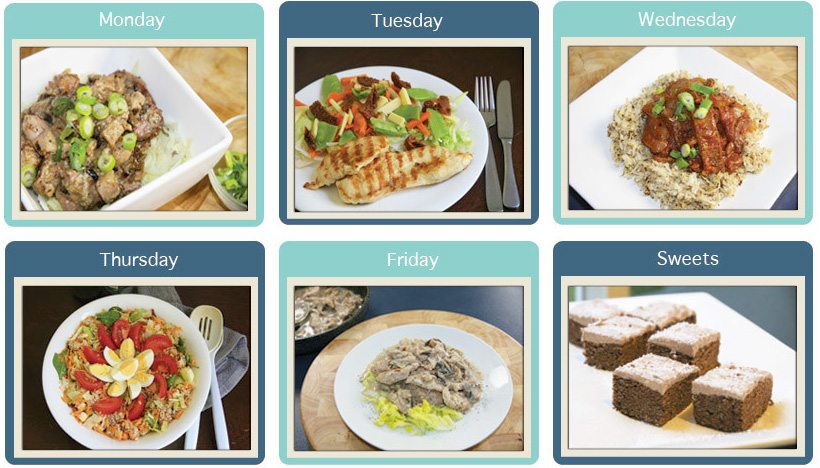 11 Simple Type 2 Diabetes Meal Planning Tips