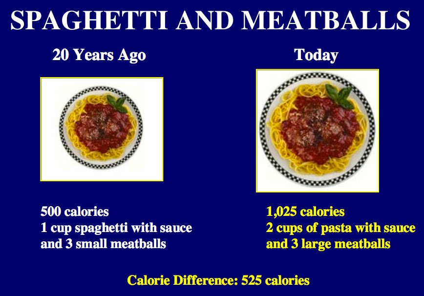 The increase in pasta portions and calories