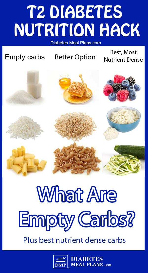 What are empty carbs plus most nutrient dense carbs to eat for diabetes