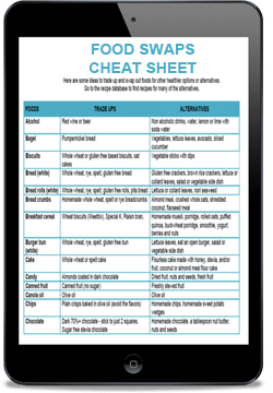 food-swaps-cheat-sheet-cover