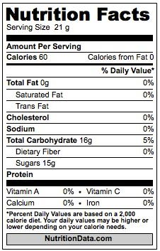 Agave Nutrition Facts