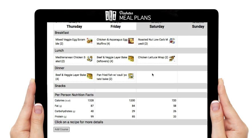 free diabetic meal plans