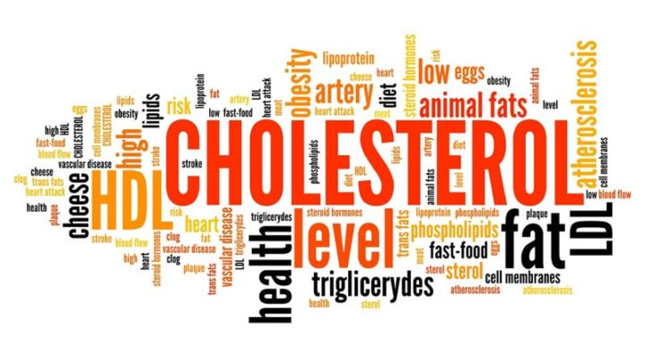 Confusions About Cholesterol and Type 2 Diabetes Resolved