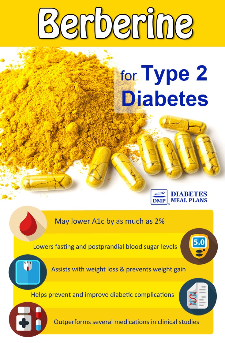 Berberine for Diabetes: A Miraculous Botanical With Proven Benefits