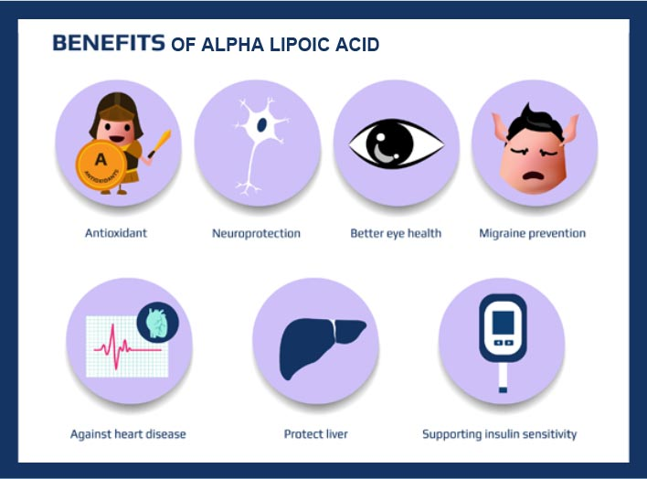 Benefits of Alpha Lipoic Acid