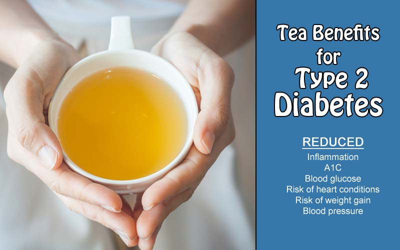 Tea benefits for type 2 diabetes