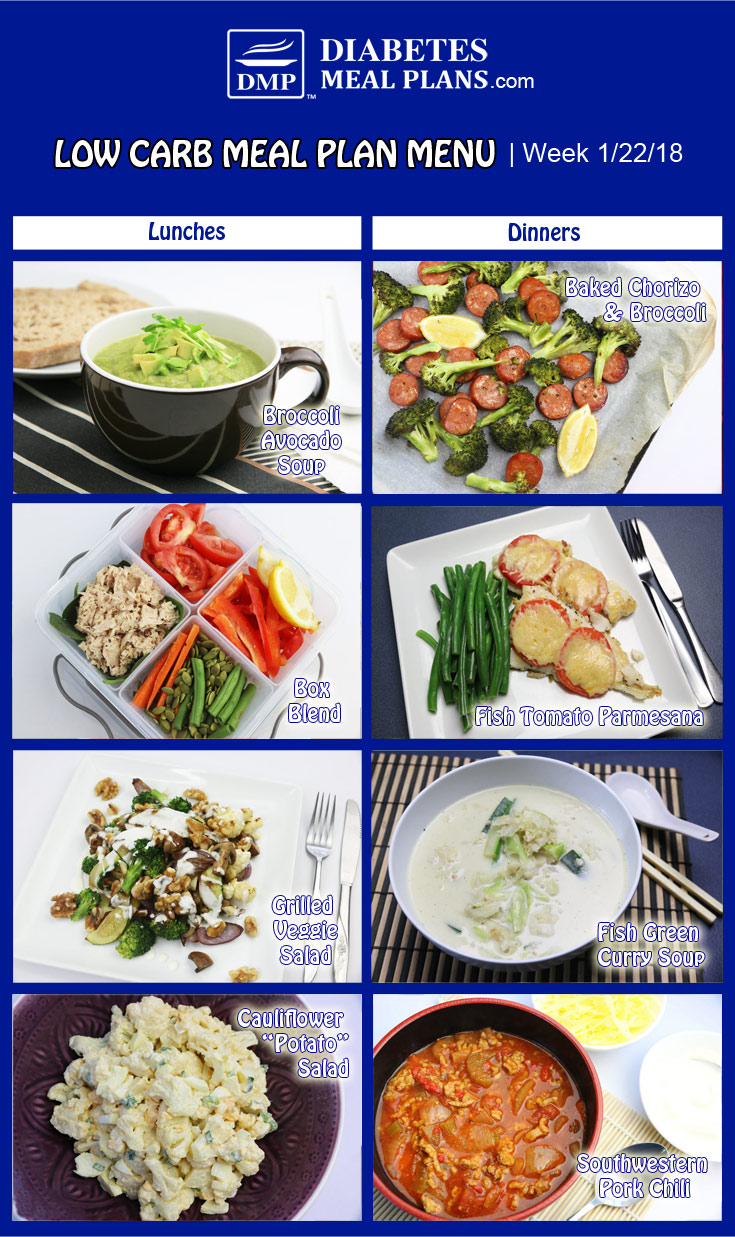 Low Carb Diabetic Meal Plan: Week of 1-22-18