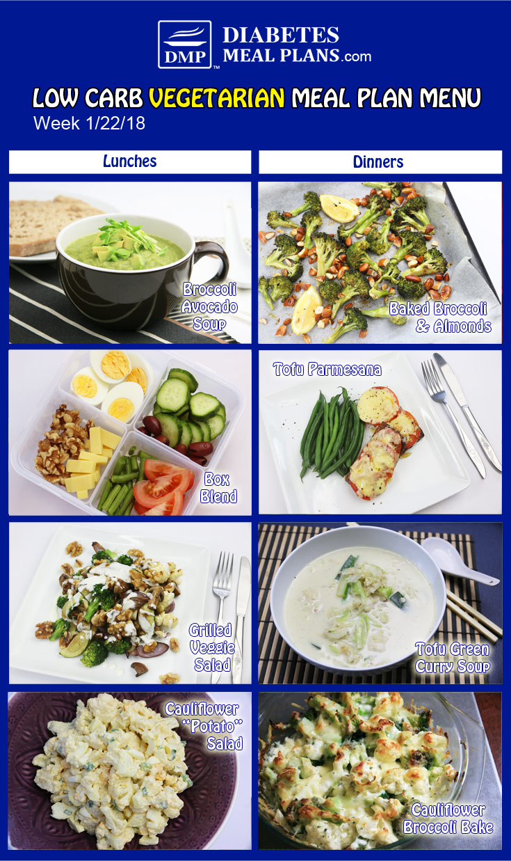 Low Carb Vegetarian Diabetic Meal Plan: Week of 1-22-18