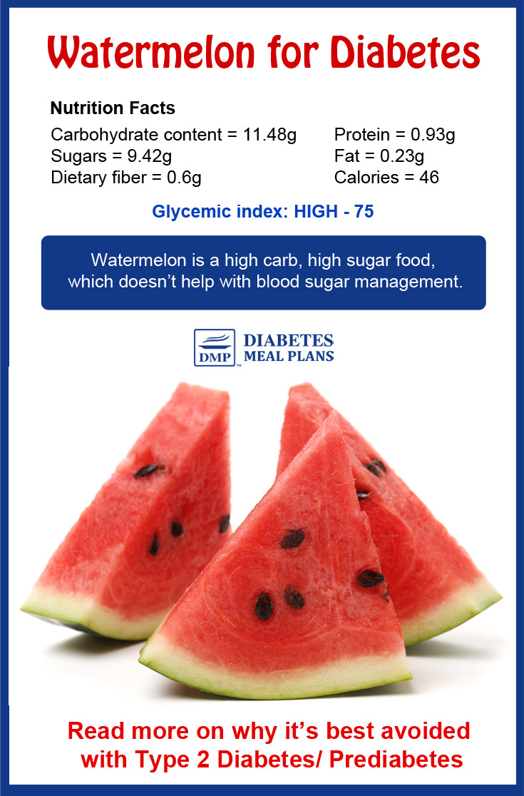Watermelon and Diabetes: FInd out the facts