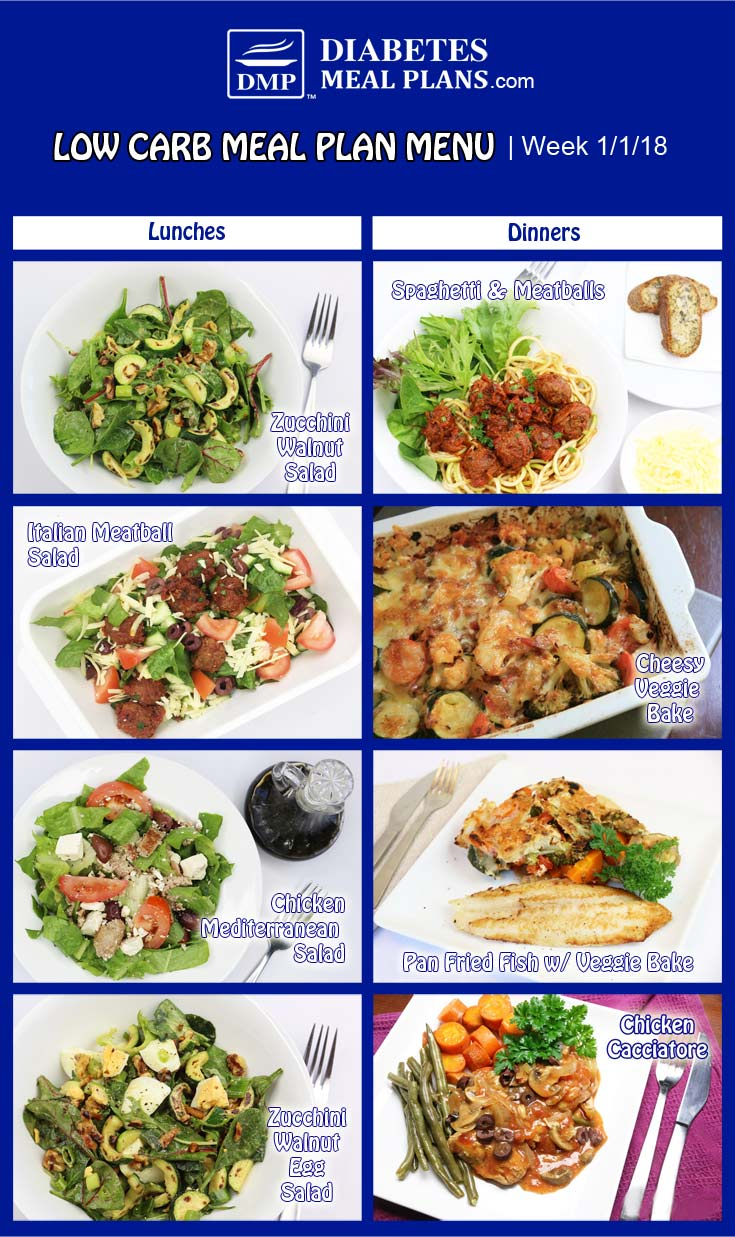 Diabetic Meal Plan: Week of 1/1/18
