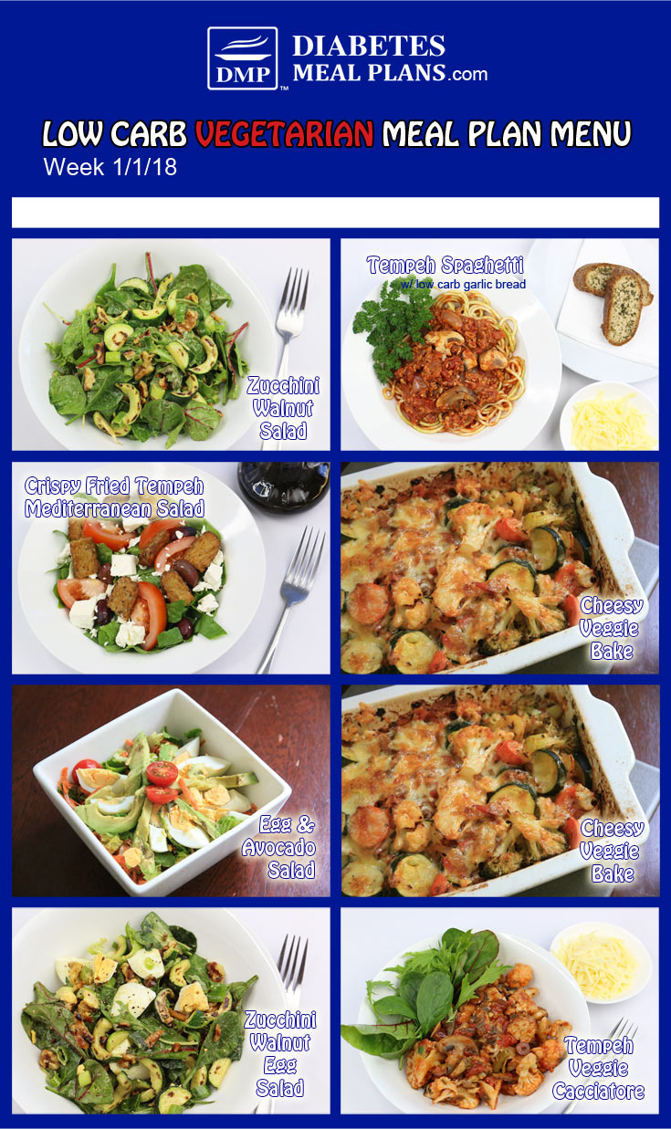 Vegetarian Diabetic Meal Plan: Week 1-1-18