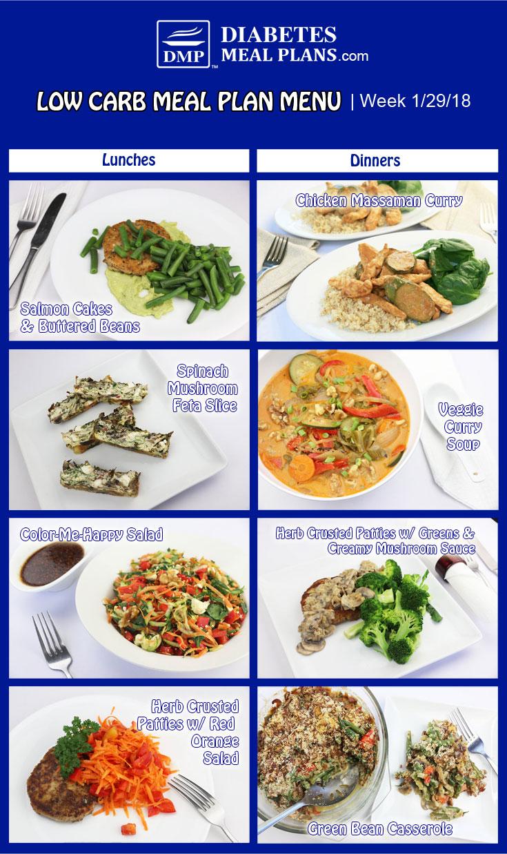 Low Carb Diabetic Meal Plan: Week of 1-29-18