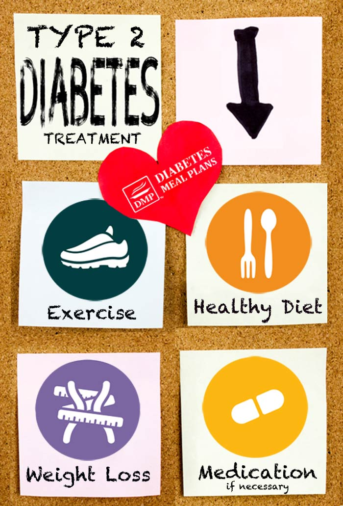 Type 2 Diabetes Treatment - BEWARE the rules are not the same as prevention!