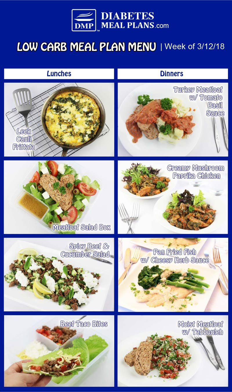 Diabetic Meal Plan: Week of 3-12-18