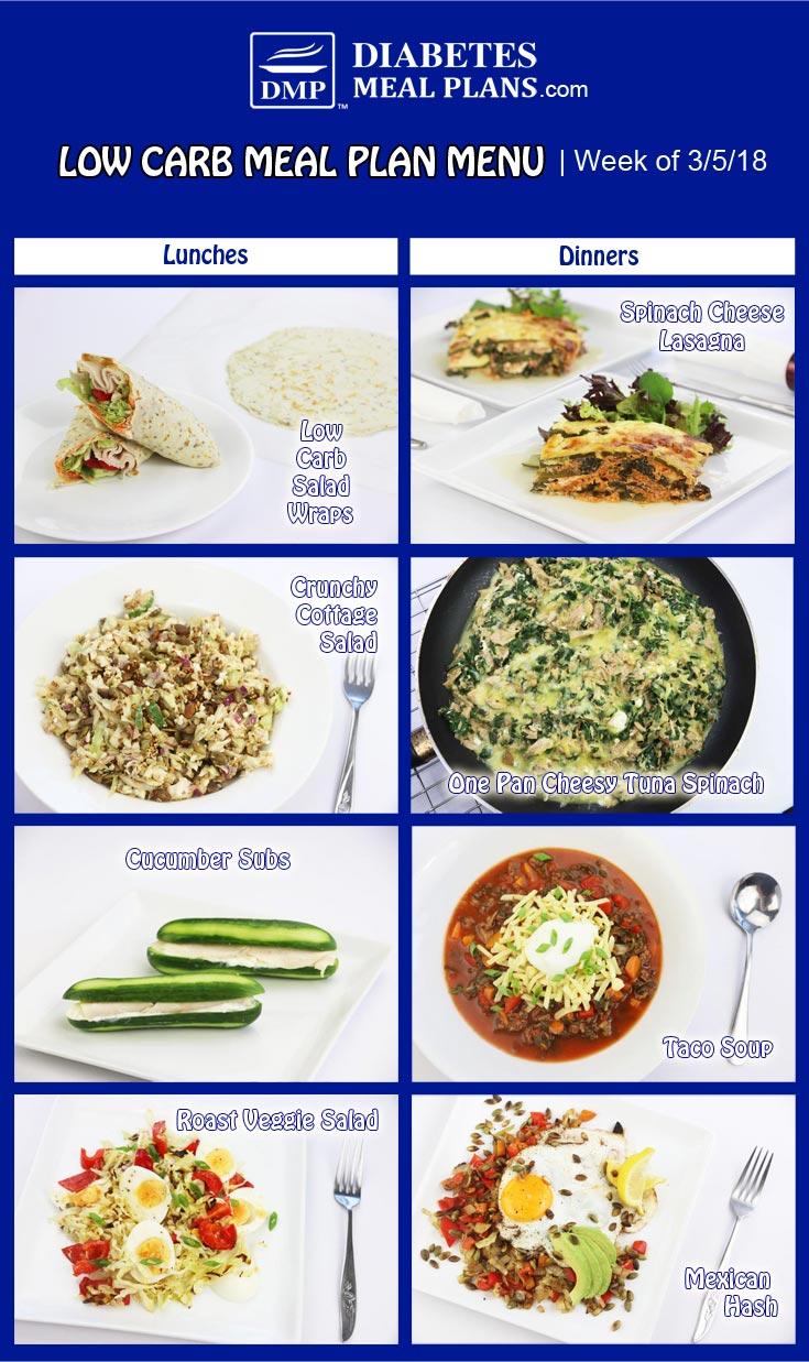 Diabetic Low Carb Meal Plan: Week of 3-5-18