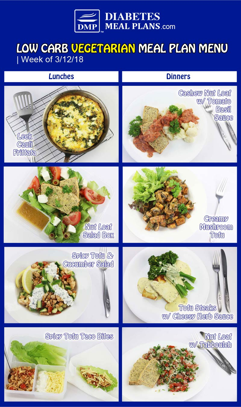 Vegetarian Diabetic Meal Plan: Week of 3-12-18