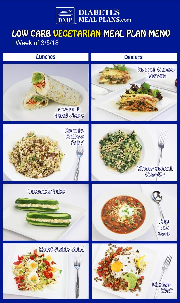 Vegetarian Low Carb Diabetic Meal Plan: Week of 3-5-18