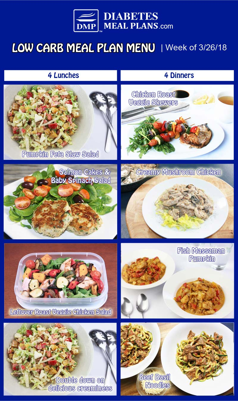 Diabetic Meal Plan: Week of 3/26/18