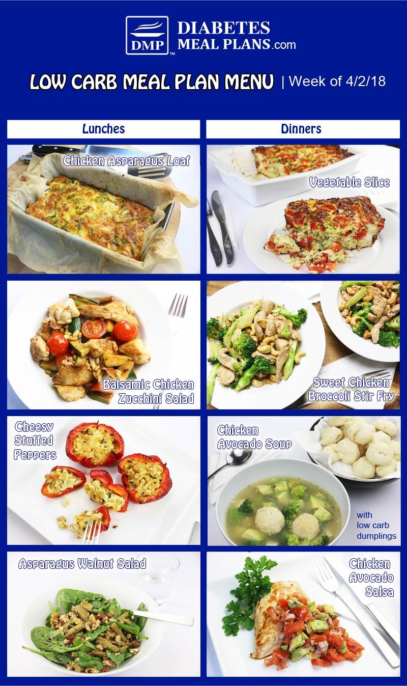 Diabetic Meal Plan Menu: Week 4-2-18