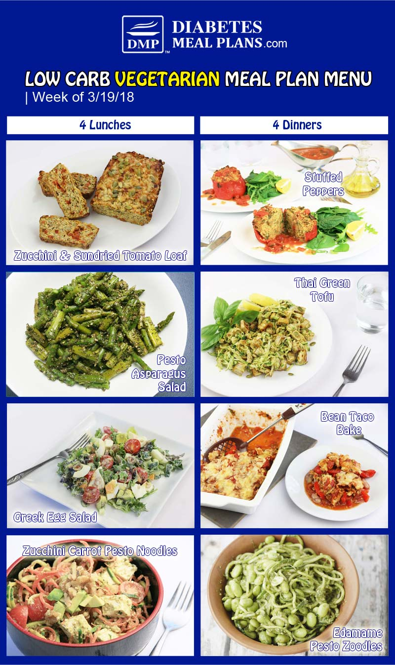 Vegetarian Diabetic Meal Plan: Week of 3-19-18