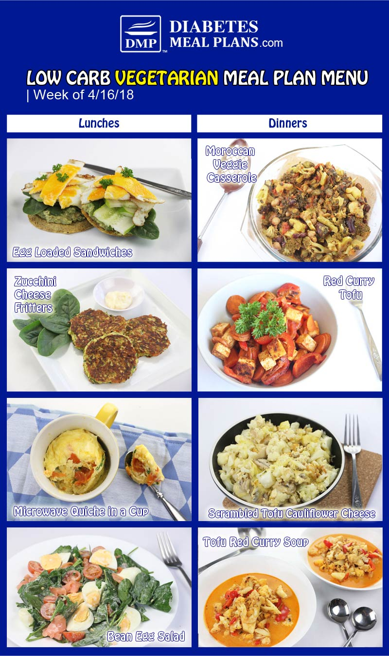 Low Carb Diabetic Menu: Week of 4-16-18