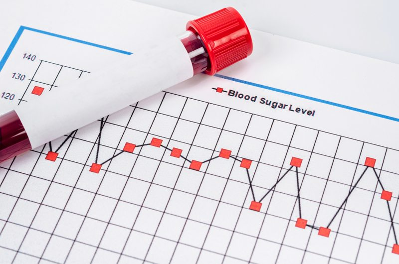 DISCUSSION: Blood Glucose Levels Q&A