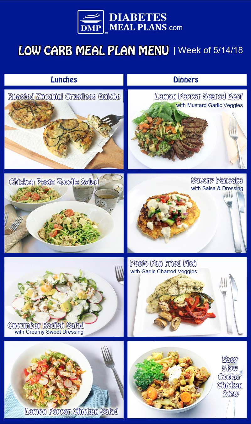 Diabetic Meal Plan Combo: Week of 5-14-18