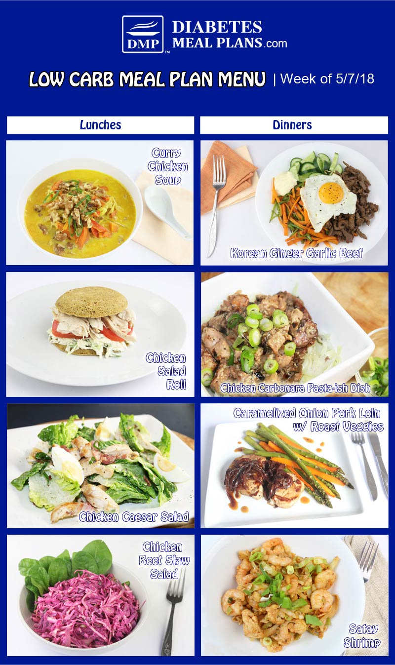 Low Carb Diabetic Meal Plan | Week of 5-7-18