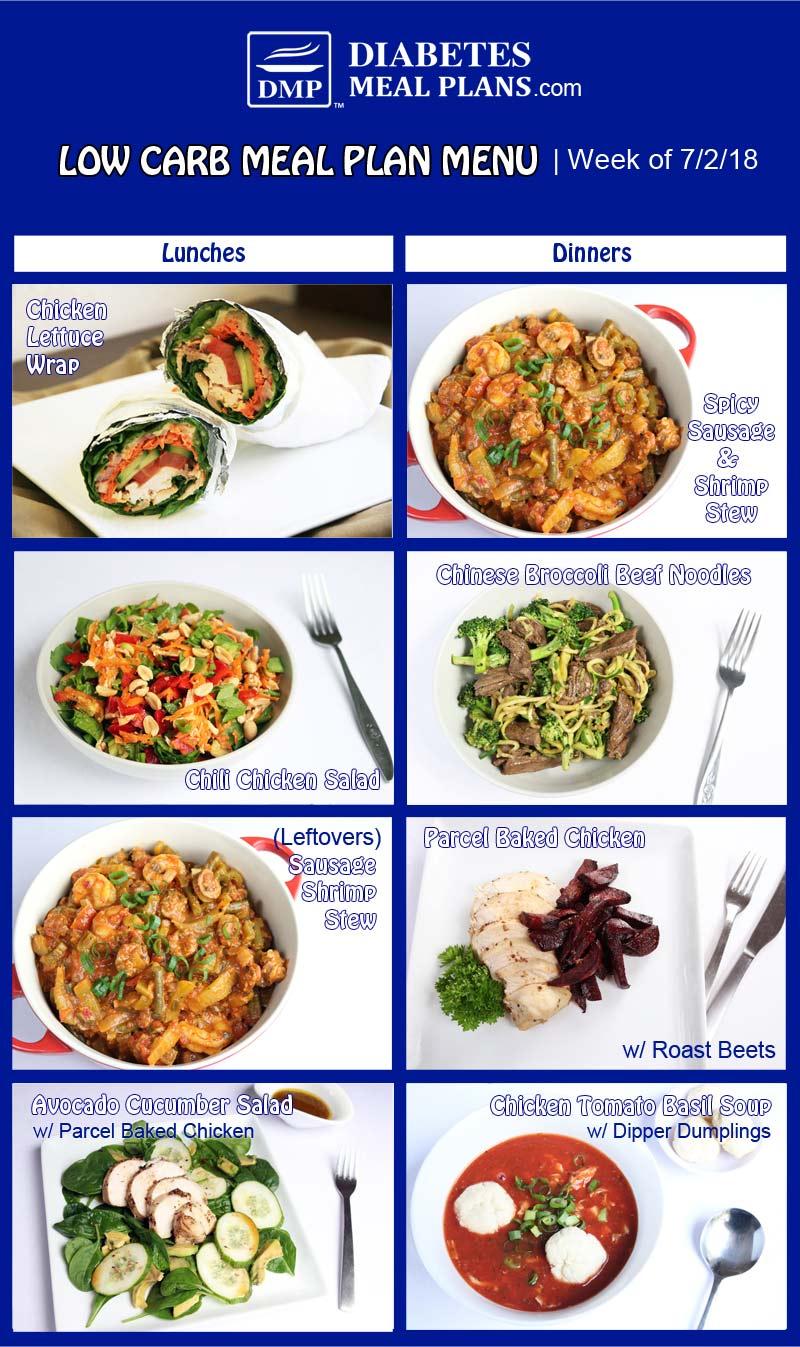 Delicious Diabetes Meal Plan: Week of 7-2-18