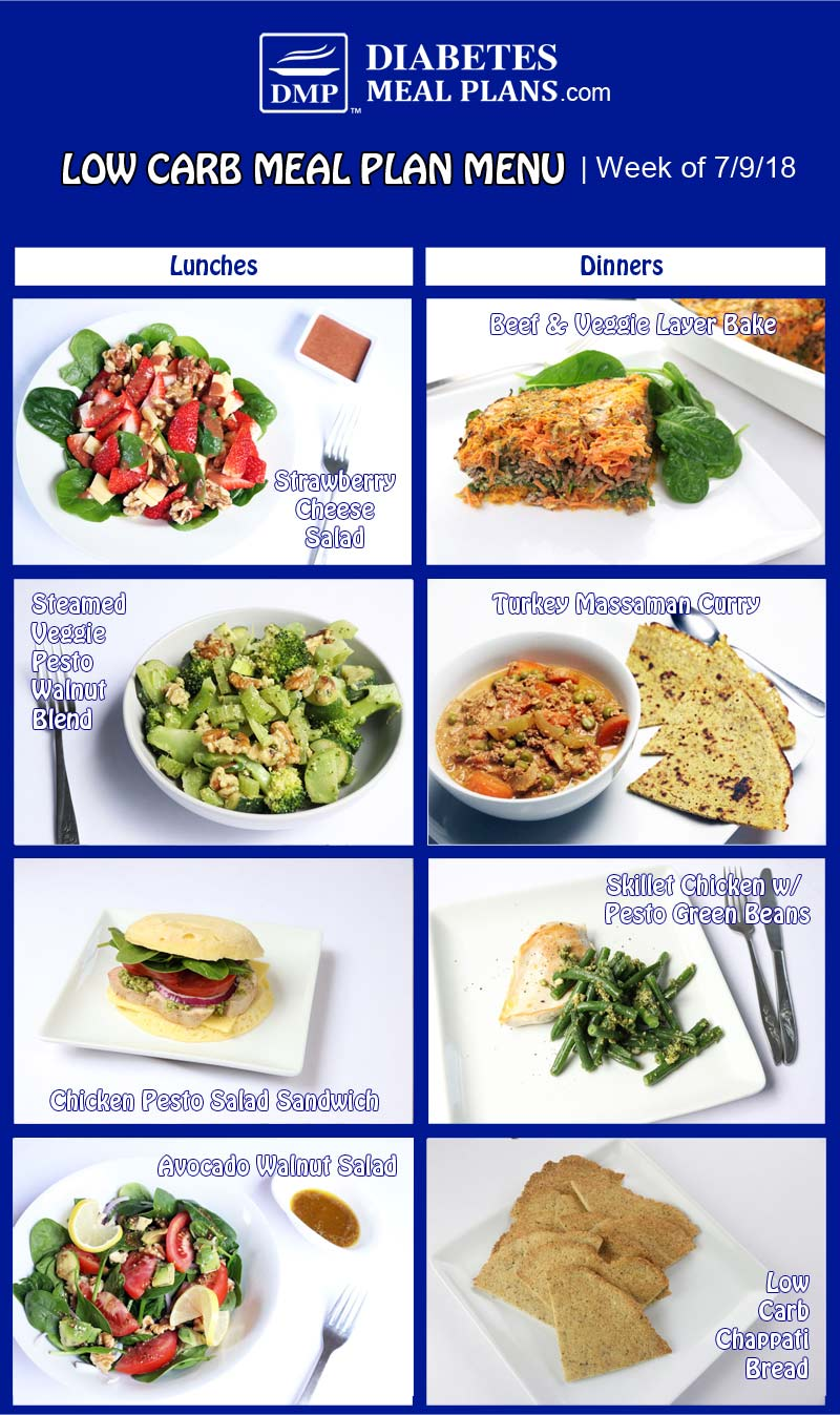 Diabetic Meal Plan Preview: Week of 7-9-18