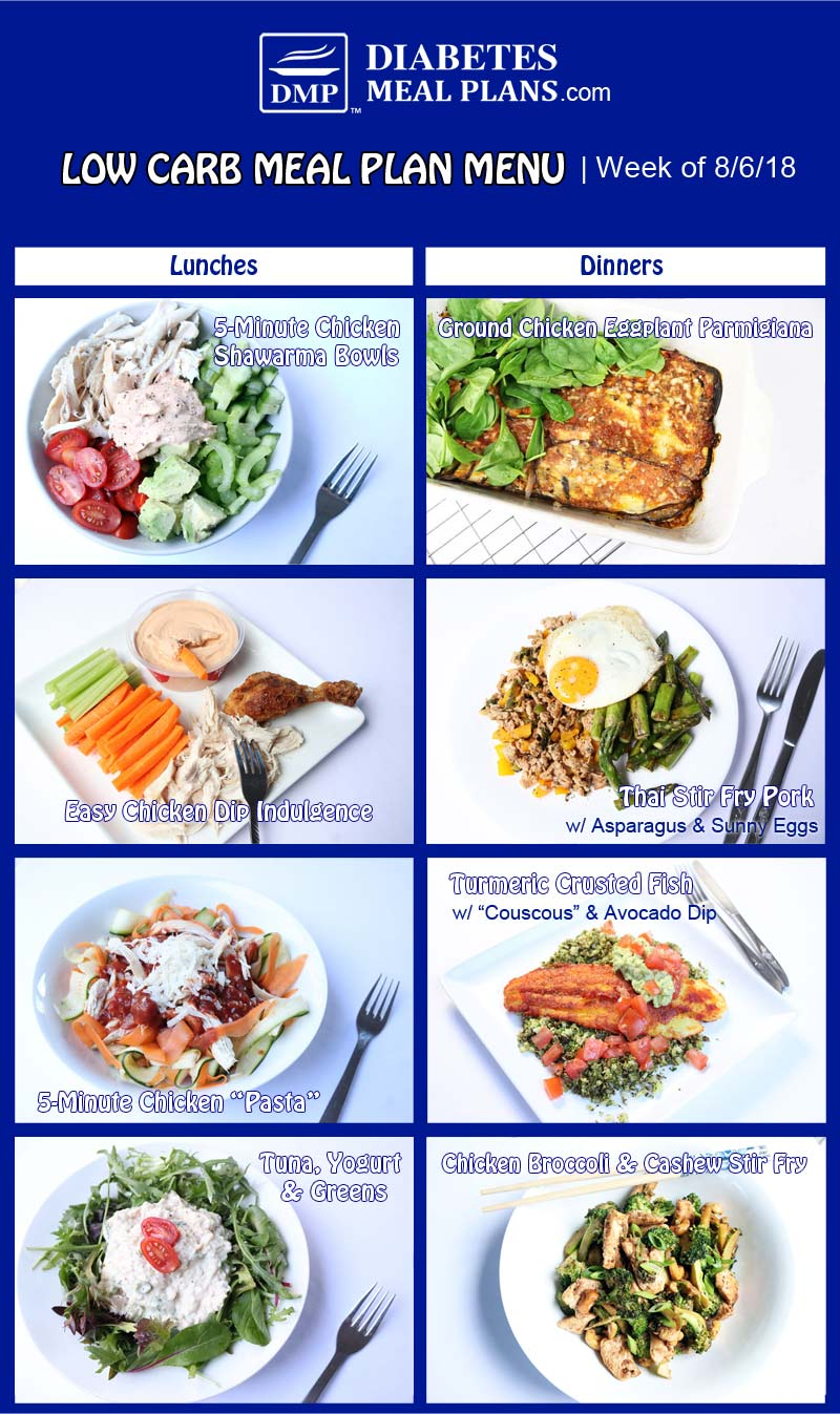 Featured Diabetes Meal Plan: Week of 8-6-18
