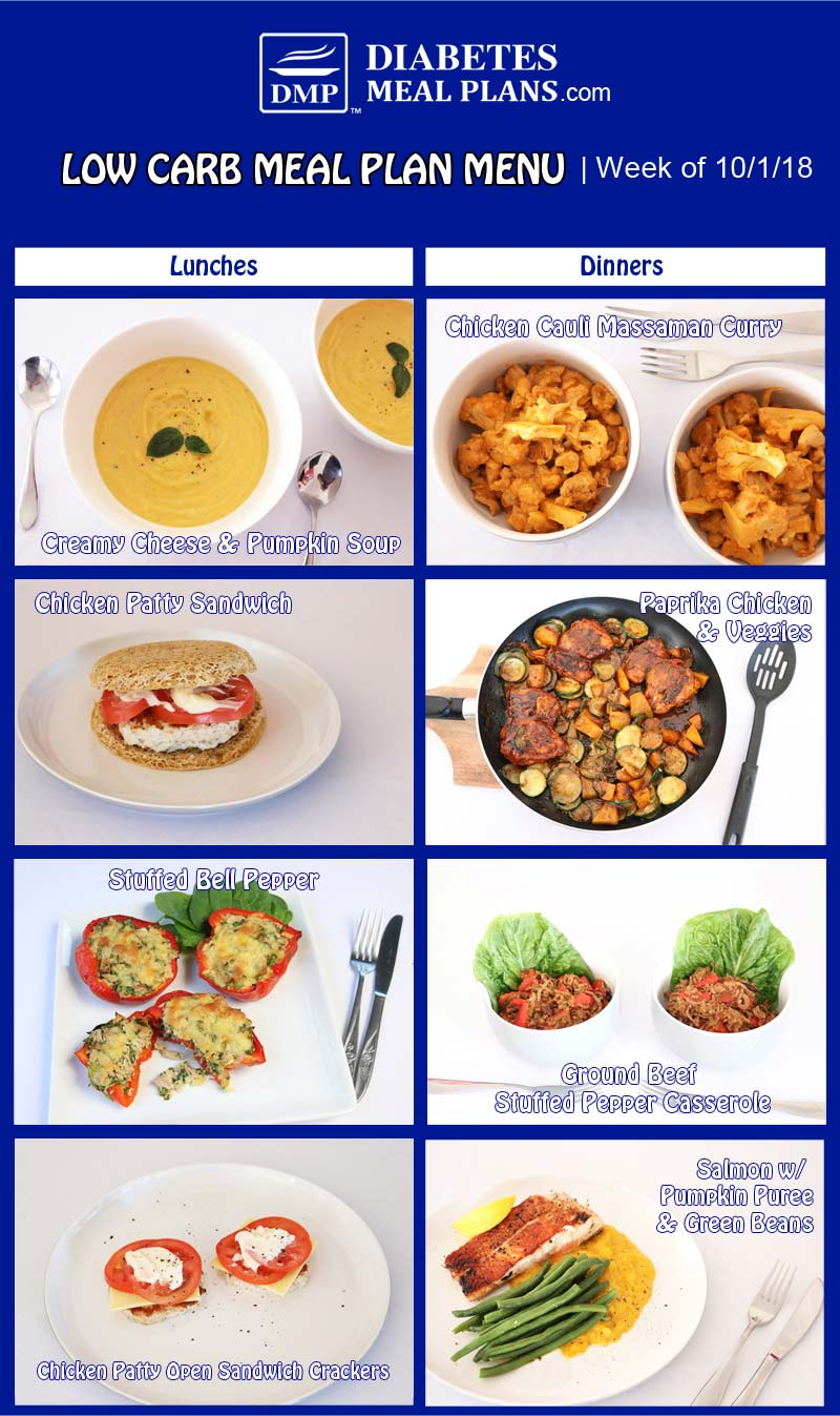 Diabetic Meal Plan Preview: Week of 10/1/18
