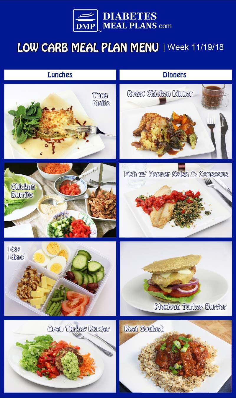Diabetic Meal Plan: Week Of 11/19/18