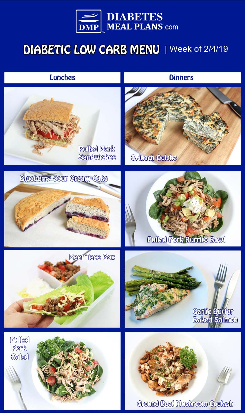 Low Carb Diabetic Meal Plan Preview: Week of 2/4/19