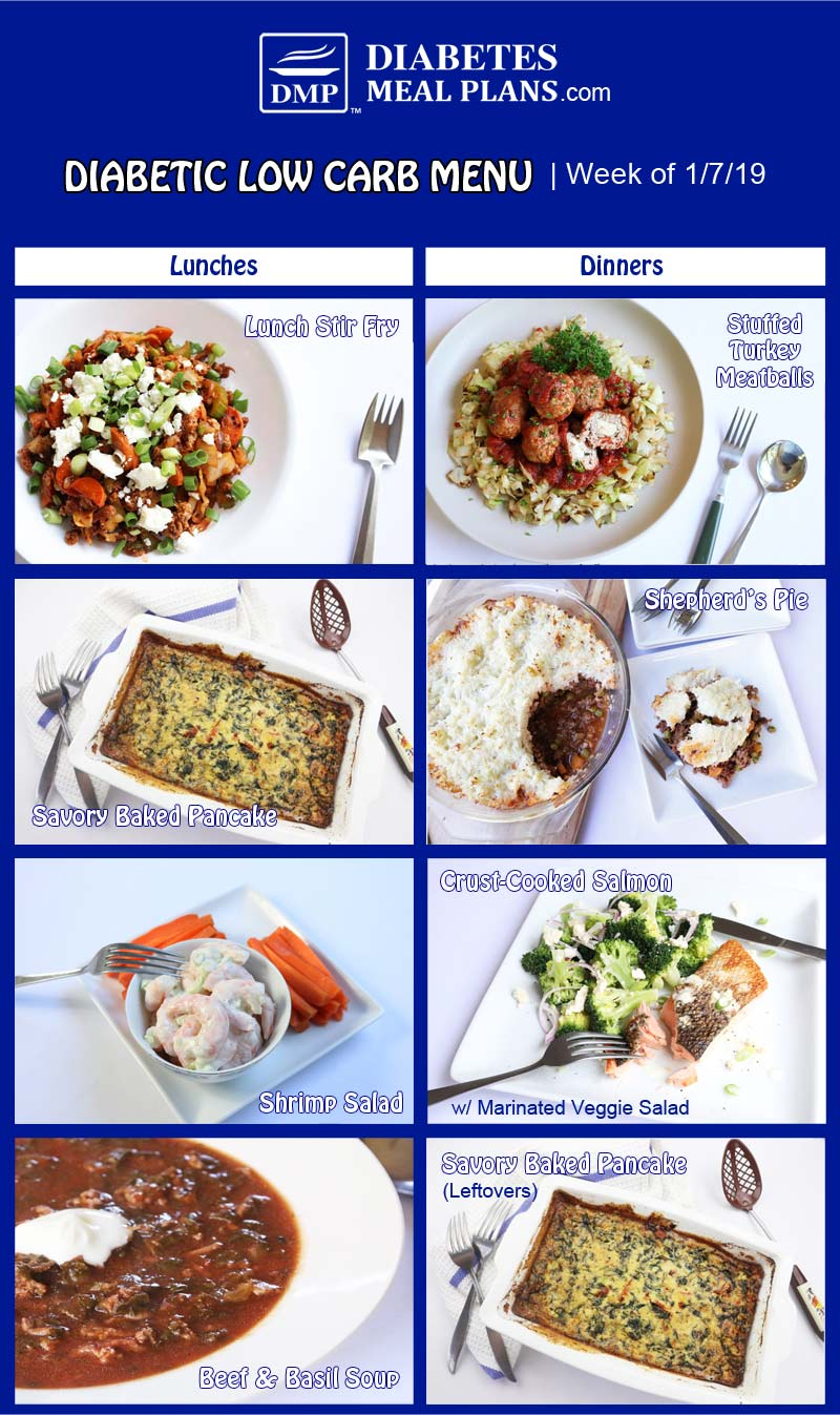 Diabetic Meal Plan: Menu Week of 1/7/19