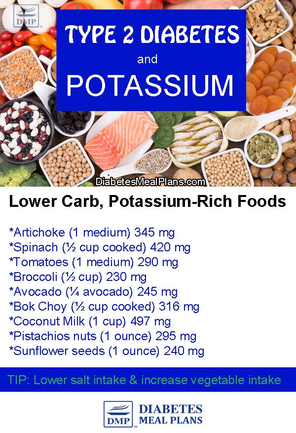 Potassium and Diabetes: Understanding It's Importance