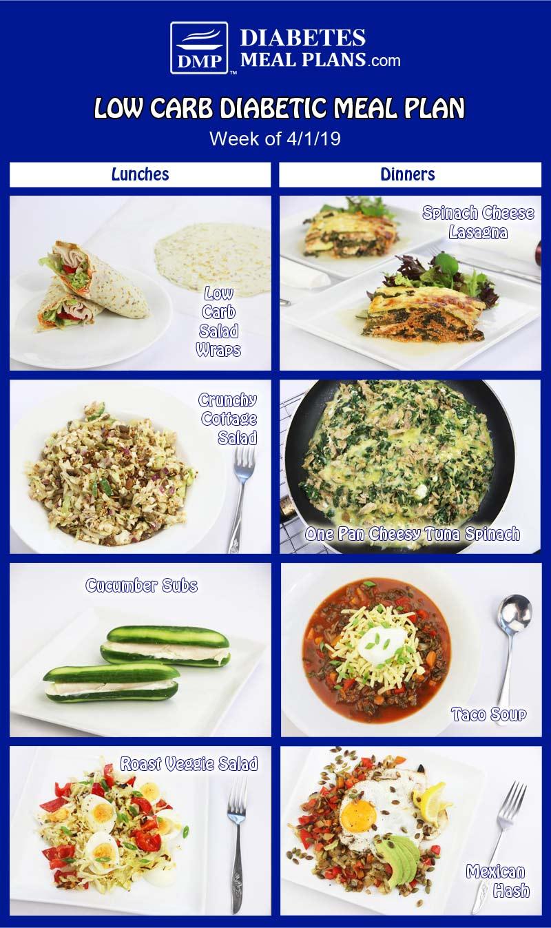 Diabetic Meal Plan Preview: Week of 4-1-19