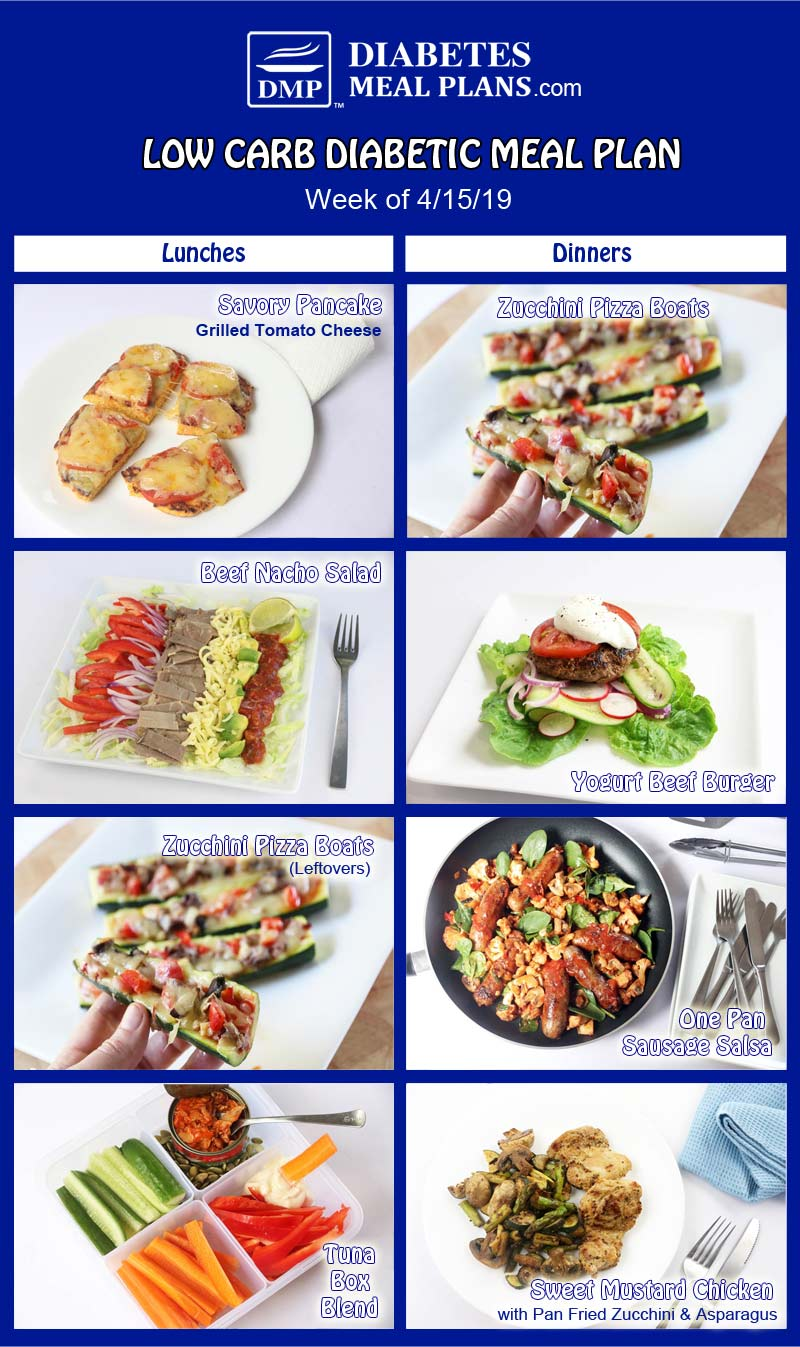 Diabetic Meal Plan Preview: Week of 4/15/19