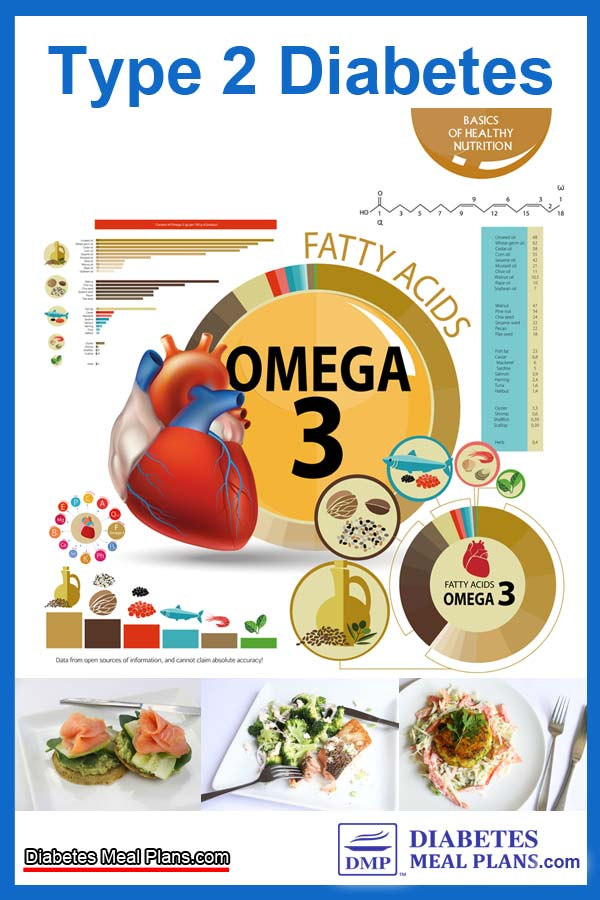 Benefits of Omega 3 for Diabetes