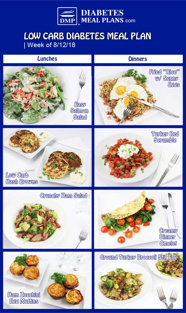 Featured diabetes meal plan 8-12-19