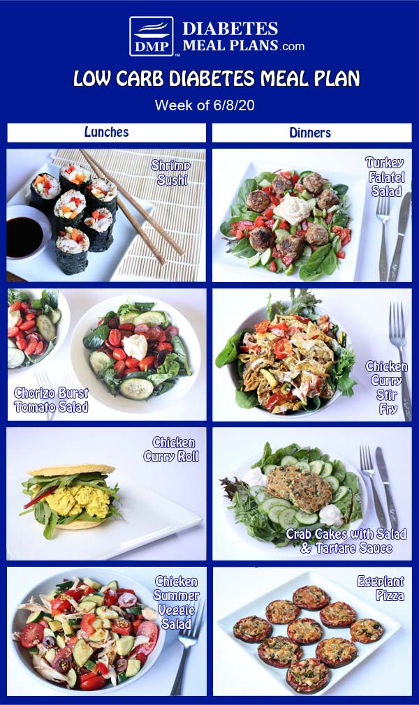 Diabetes Meal Plan: Menu Week of 6/8/20