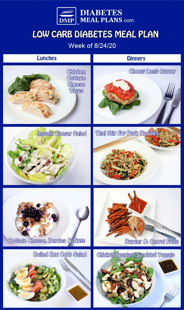 Diabetes Meal Plan: Menu Week of 8/24/20