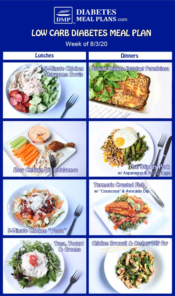Diabetes Meal Plan: Menu Week of 8/3/20