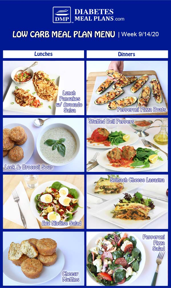Diabetes Meal Plan: Menu Week of 9/14/20