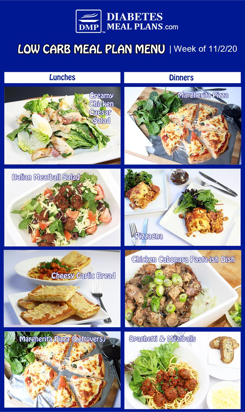 Diabetes Meal Plan: Menu Week of 11/2/20
